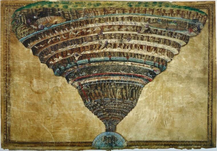mapa-del-infierno-botticelli